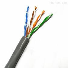 电缆CAT