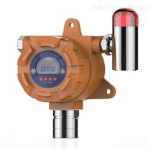 管廊气体监测一氧化氮