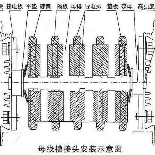 高低压母线槽连接器