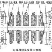 久益生产母线槽连接器