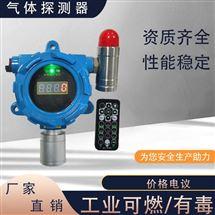二氧化硫泄漏报警器系统解决方案