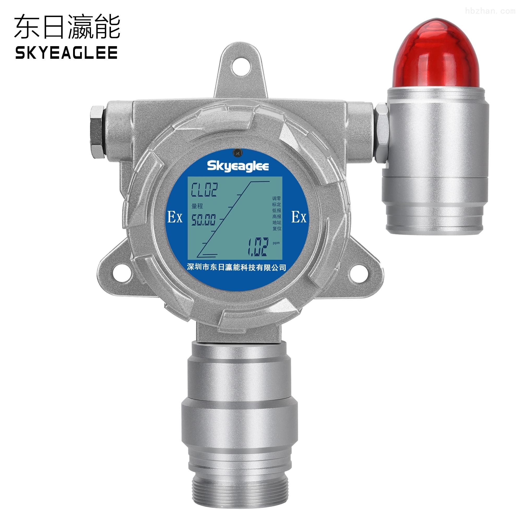 二氧化碳气体浓度监测仪