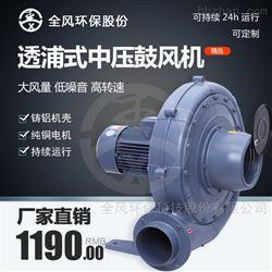 TB-202中压风机厂家