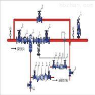 ZZY自力式蒸汽減壓閥組