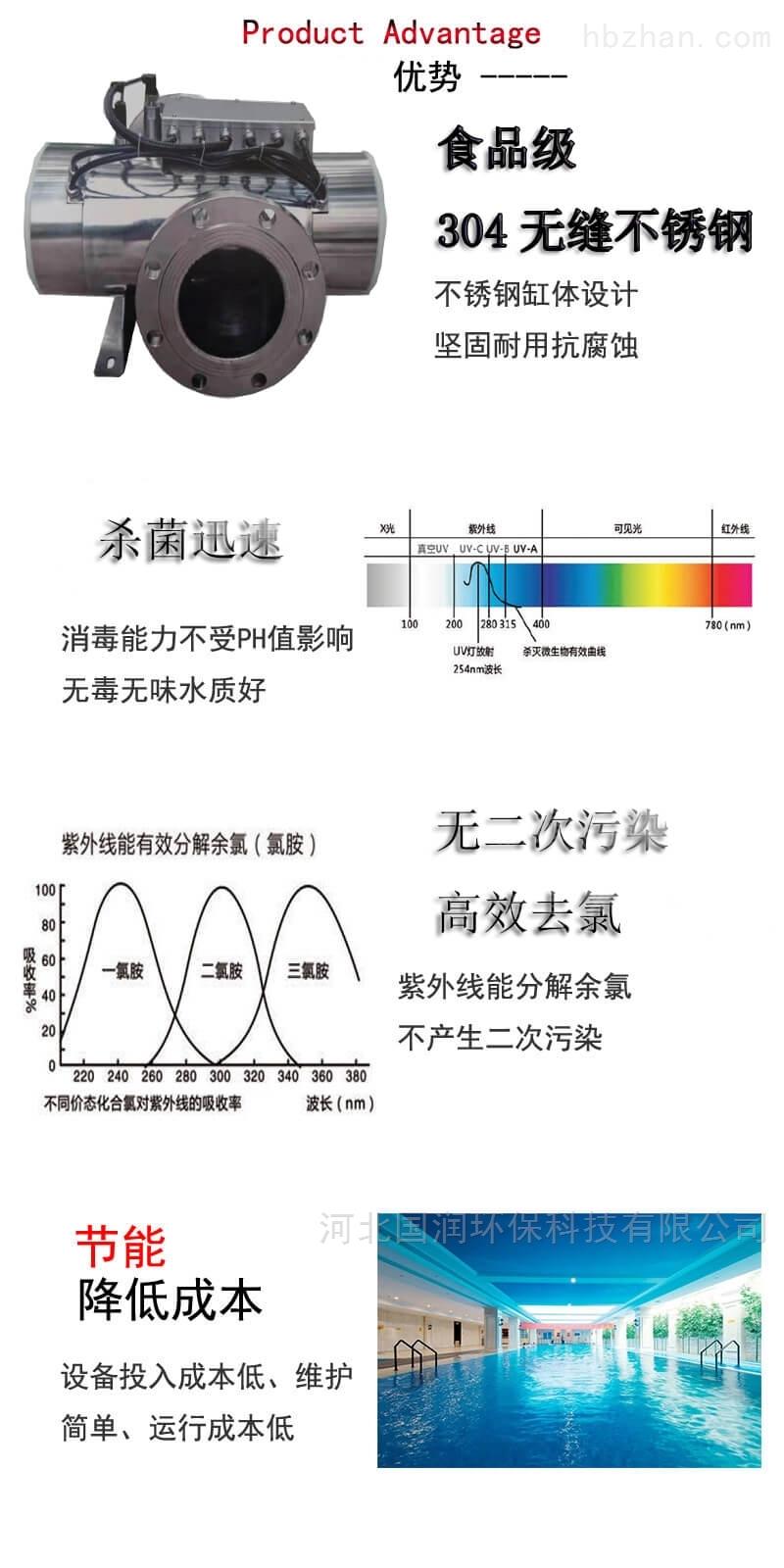 中压紫外线消毒器