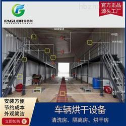 FGL-WH50L车辆高压清洗消毒设备