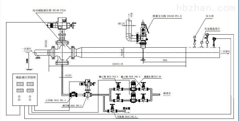 减温减压阀组1.jpg