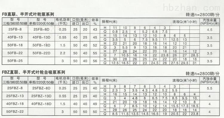 FB、FBZ离心泵性能参数表.jpg