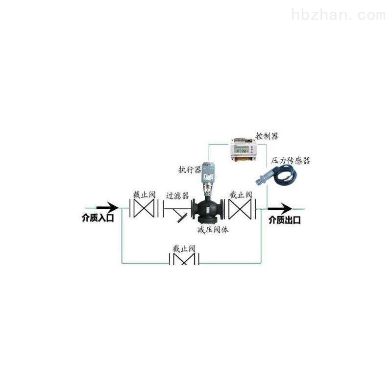 电动调压阀01.jpg