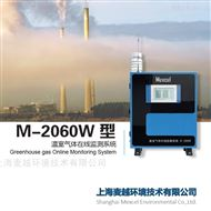 热力生产业碳排放监测方案