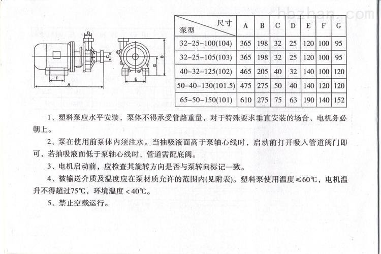 FP离心泵安装尺寸图.jpg