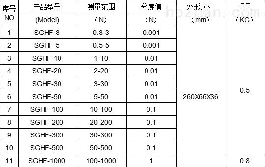 SGHF数显推拉力计规格参数.png