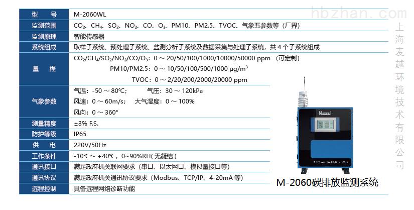 M2060WL简介.png