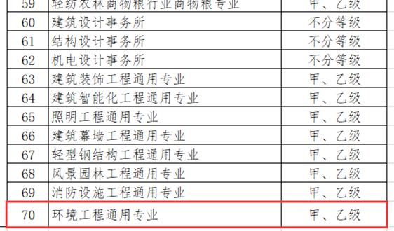 """""""環境工程設計專項資質""""改革為""""環境工程通用專業(甲乙級)"""""""