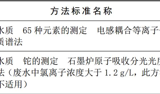 《鉛、鋅工業污染物排放標準》(GB 25466-2010)修改單