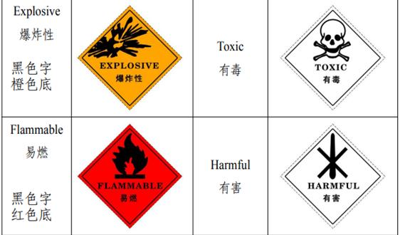 《广东省实验室危险废物环境管理技术指南(试行)》发布