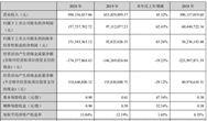 中环环保2020年净利1.58亿 增长62.43% 新增订单稳步增长