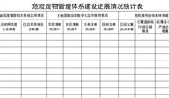 《浙江省危险废物治理专项行动方案》印发(附全文)