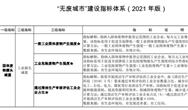 """《""""无废城市""""建设指标体系(2021年版)(征求意见稿)》印发"""