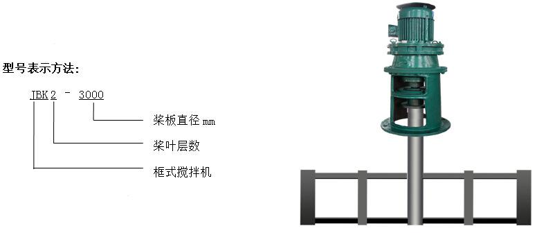 框式搅拌机表达式