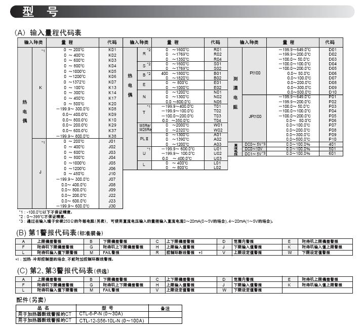 MA900多回路温度控制器