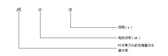 AF型双绞刀潜水排污泵型号说明