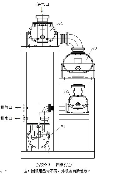 罗茨水环真空泵机组结构