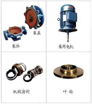 YG油泵结构图