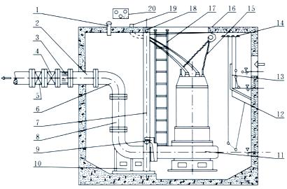 自动搅匀排污泵固定式安装