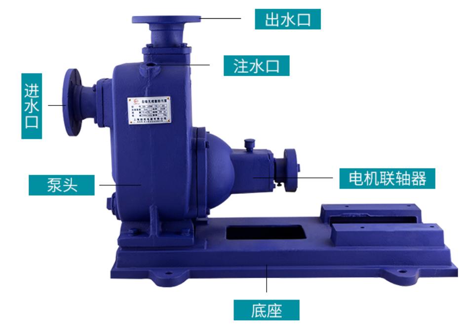 ZW污水自吸泵