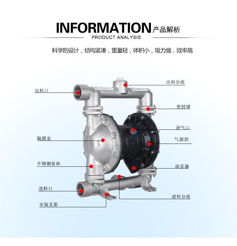 QBY3气动隔膜泵结构图