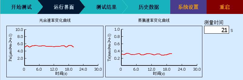 <strong>光合作用测定仪</strong>