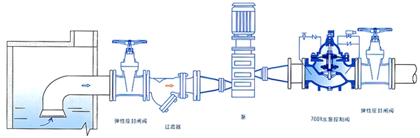 <strong><strong>700X水泵控制阀</strong></strong>图