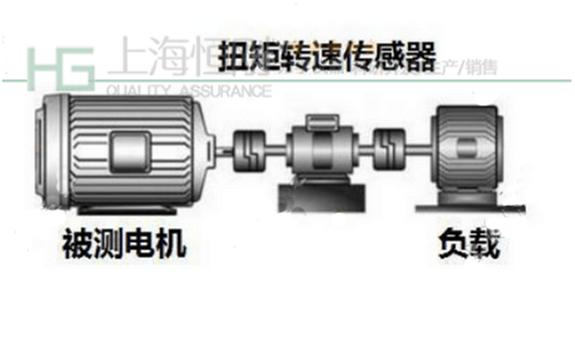馬達輸出扭矩轉速功率檢驗儀安裝工作示意圖