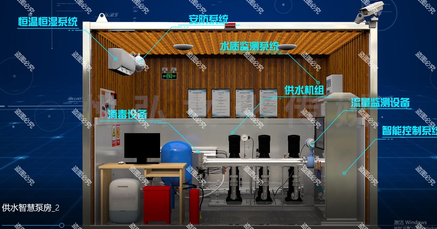 一体化智慧泵房