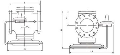 RTJ-E燃氣調壓器