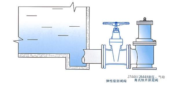 J744X液动排泥阀