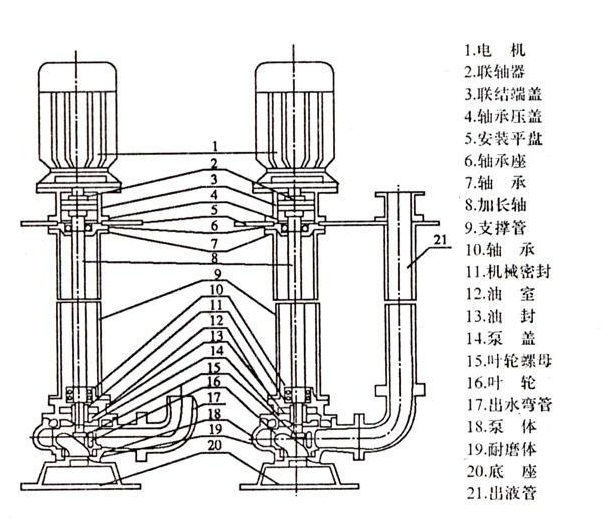 YW液下泵结构图.jpg