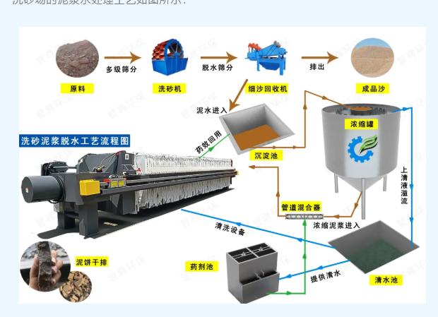 工作原理流程图片.png