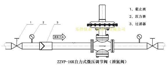 氮封装置3.jpg